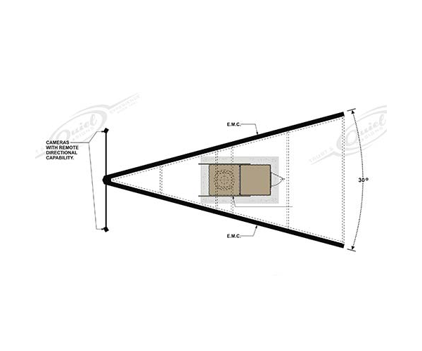 LED bilboard plans